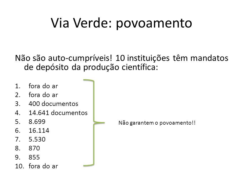 Não são auto-cumpríveis! 10 instituições têm mandatos de depósito da produção científica: 1.fora do ar 2.fora do ar 3.400 documentos 4.14.641 document