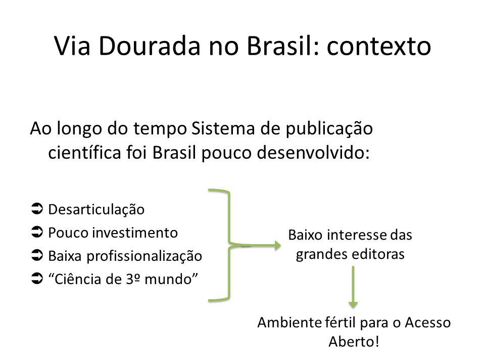 Via Dourada no Brasil: contexto Ao longo do tempo Sistema de publicação científica foi Brasil pouco desenvolvido:  Desarticulação  Pouco investimento  Baixa profissionalização  Ciência de 3º mundo Ambiente fértil para o Acesso Aberto.