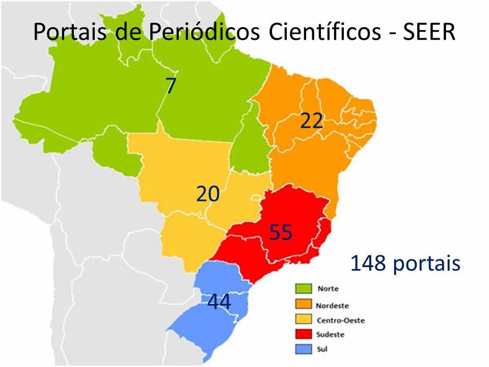 Via Dourada: qualidade Periódicos científicos no Brasil: 107 aparecem no JCR de 2013 (região: 191; Ciências Sociais e Humanas: 18); 321 aparecem na Scopus em 2014; 280 aparecem na SciELO em 2013; PACKER (2011)