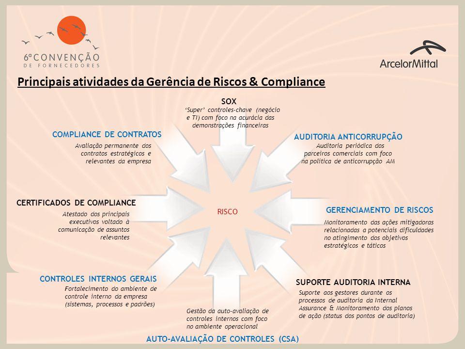 RISCO COMPLIANCE DE CONTRATOS CERTIFICADOS DE COMPLIANCE CONTROLES INTERNOS GERAIS SOX GERENCIAMENTO DE RISCOS AUTO-AVALIAÇÃO DE CONTROLES (CSA) SUPOR