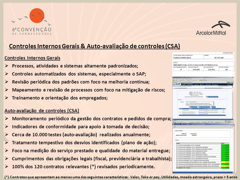 Controles Internos Gerais & Auto-avaliação de controles (CSA) Controles Internos Gerais  Processos, atividades e sistemas altamente padronizados;  C