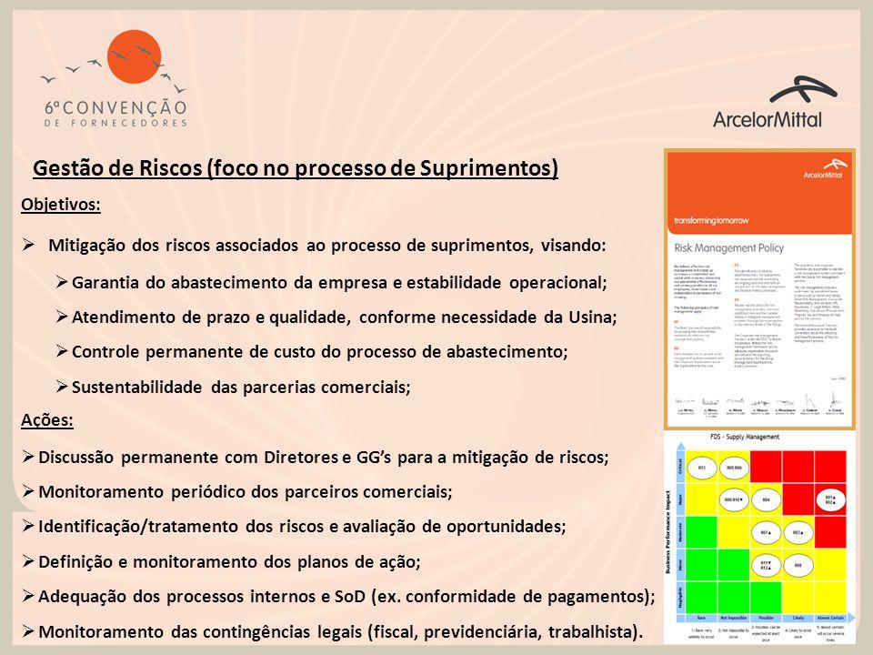 Gestão de Riscos (foco no processo de Suprimentos) Objetivos:  Mitigação dos riscos associados ao processo de suprimentos, visando:  Garantia do aba