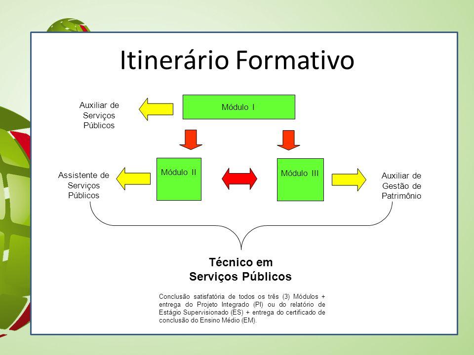 Itinerário Formativo Técnico em Serviços Públicos Conclusão satisfatória de todos os três (3) Módulos + entrega do Projeto Integrado (PI) ou do relatório de Estágio Supervisionado (ES) + entrega do certificado de conclusão do Ensino Médio (EM).