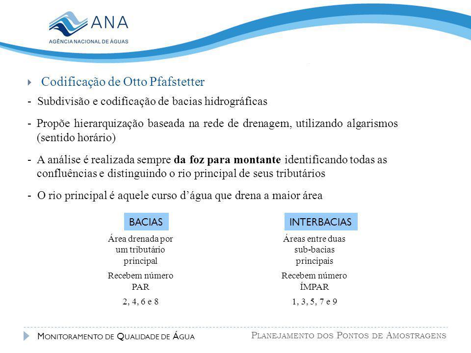 - Subdivisão e codificação de bacias hidrográficas -Propõe hierarquização baseada na rede de drenagem, utilizando algarismos (sentido horário) -A anál