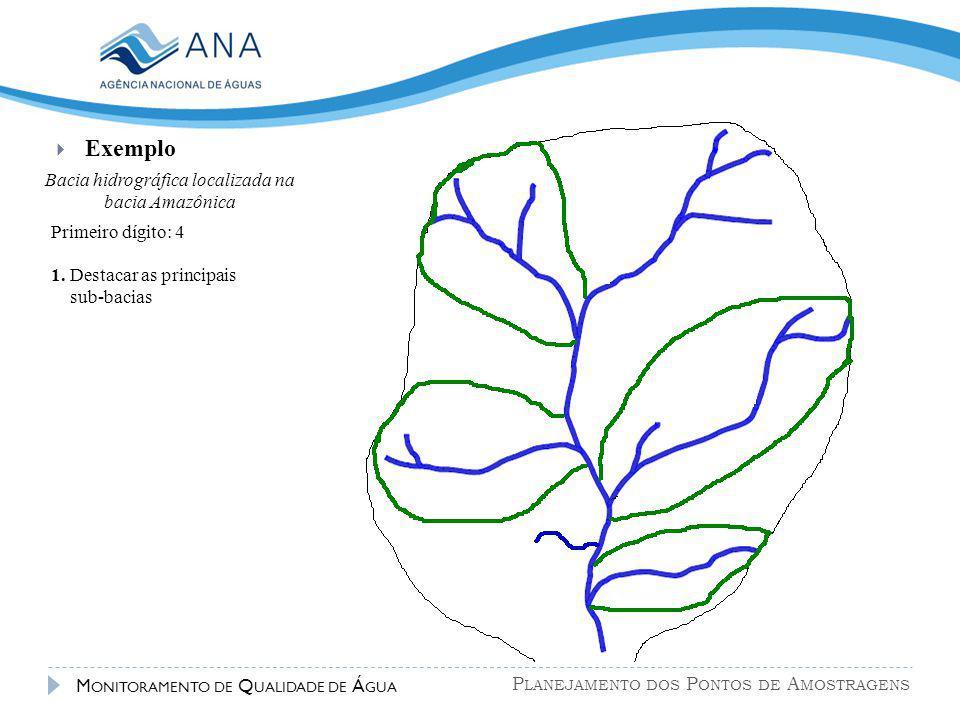 P LANEJAMENTO DOS P ONTOS DE A MOSTRAGENS M ONITORAMENTO DE Q UALIDADE DE Á GUA  Exemplo 1. Destacar as principais sub-bacias Bacia hidrográfica loca