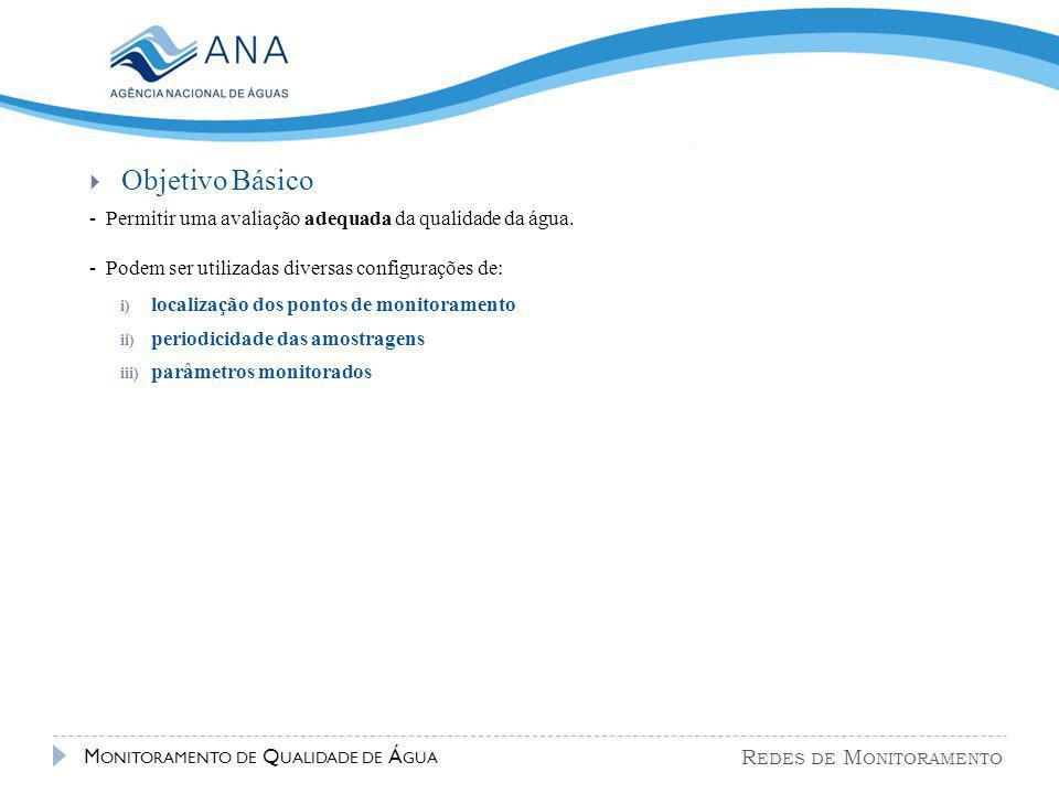 Objetivo Básico - Permitir uma avaliação adequada da qualidade da água. - Podem ser utilizadas diversas configurações de: i) localização dos pontos