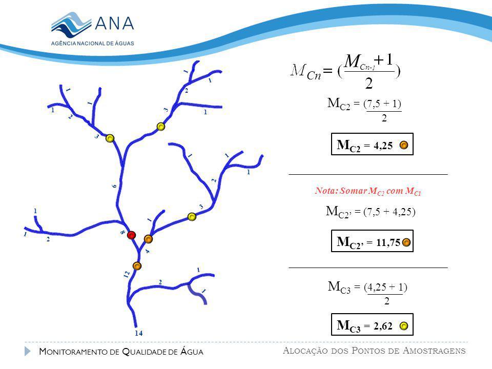 M ONITORAMENTO DE Q UALIDADE DE Á GUA Nota: Somar M C2 com M C1 M C2' = (7,5 + 4,25) M C2 = (7,5 + 1) 2 M C2 = 4,25 M C2' = 11,75 M C3 = (4,25 + 1) 2