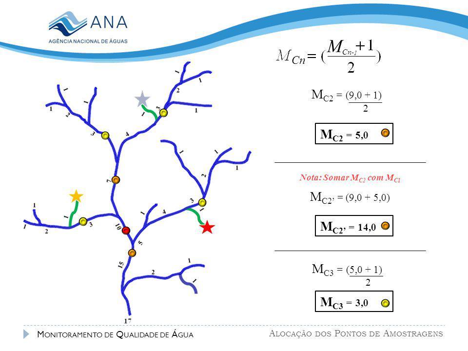 M ONITORAMENTO DE Q UALIDADE DE Á GUA Nota: Somar M C2 com M C1 M C2' = (9,0 + 5,0) M C2 = (9,0 + 1) 2 M C2 = 5,0 M C3 = (5,0 + 1) 2 M C3 = 3,0 M C2'