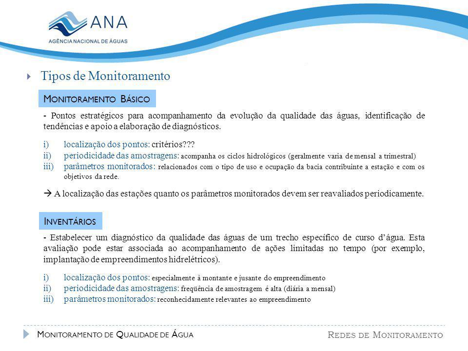 P LANEJAMENTO DOS P ONTOS DE A MOSTRAGENS M ONITORAMENTO DE Q UALIDADE DE Á GUA  Exemplo 1.