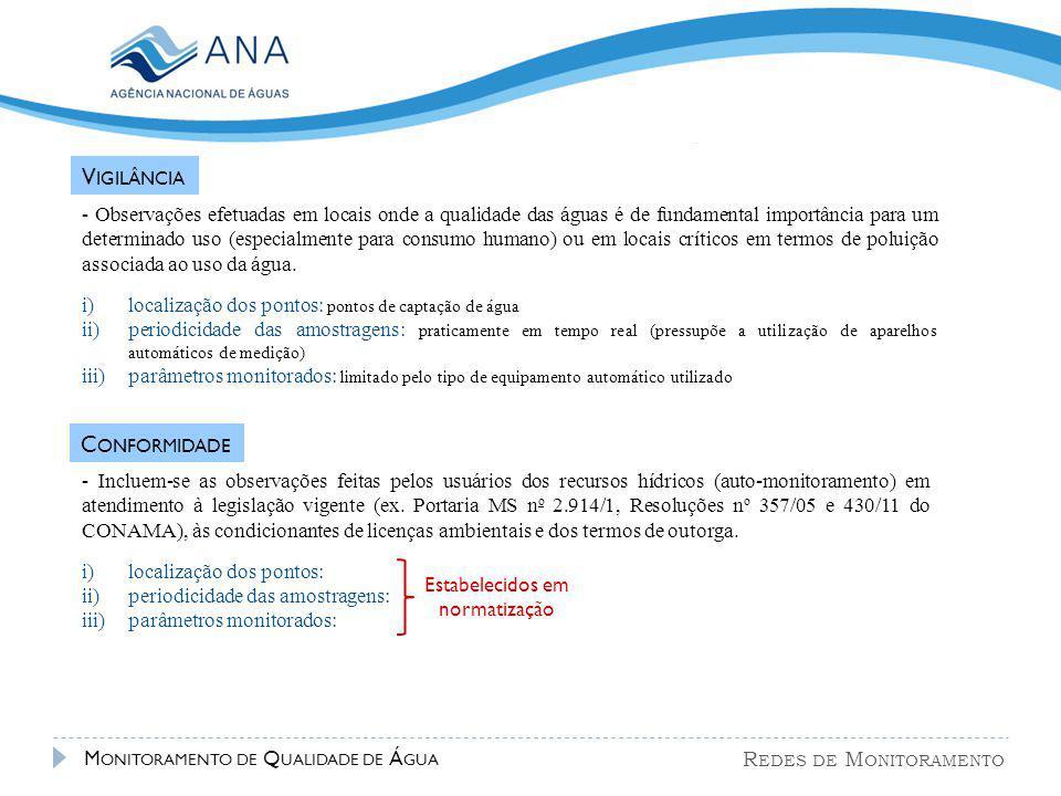 - Incluem-se as observações feitas pelos usuários dos recursos hídricos (auto-monitoramento) em atendimento à legislação vigente (ex. Portaria MS n o