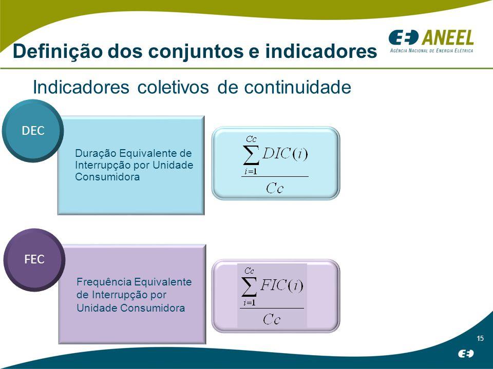 15 CONSUMIDORES Definição dos conjuntos e indicadores Indicadores coletivos de continuidade Duração Equivalente de Interrupção por Unidade Consumidora DEC Frequência Equivalente de Interrupção por Unidade Consumidora FEC