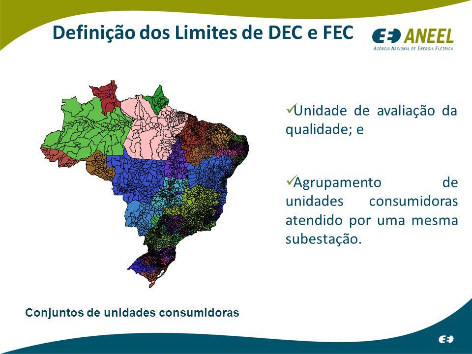 Conjuntos de unidades consumidoras Definição dos Limites de DEC e FEC Unidade de avaliação da qualidade; e Agrupamento de unidades consumidoras atendido por uma mesma subestação.