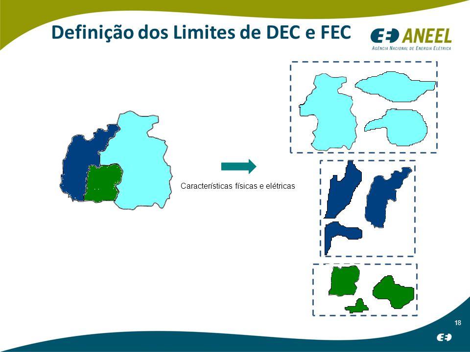 18 Definição dos Limites de DEC e FEC Características físicas e elétricas 18