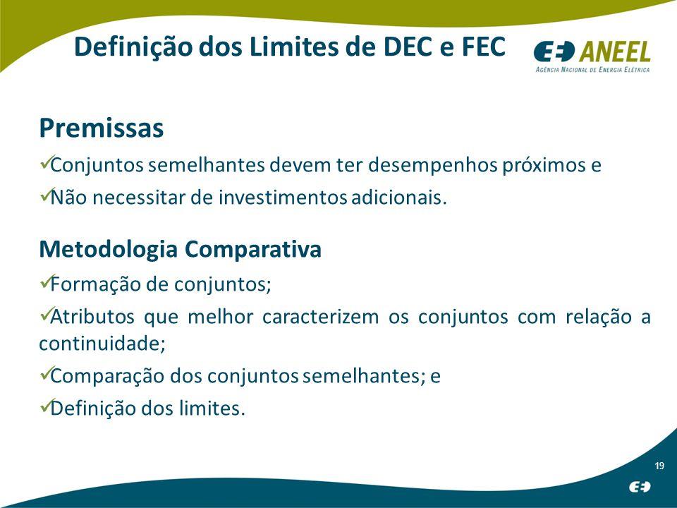 19 Definição dos Limites de DEC e FEC Premissas Conjuntos semelhantes devem ter desempenhos próximos e Não necessitar de investimentos adicionais.