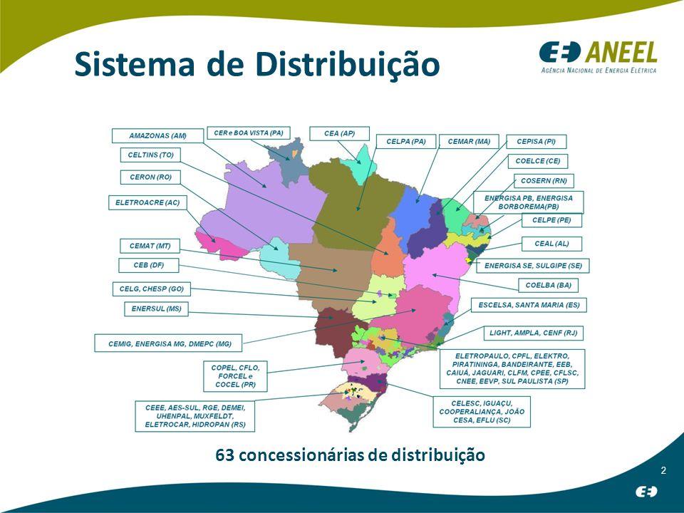 2 Sistema de Distribuição 63 concessionárias de distribuição
