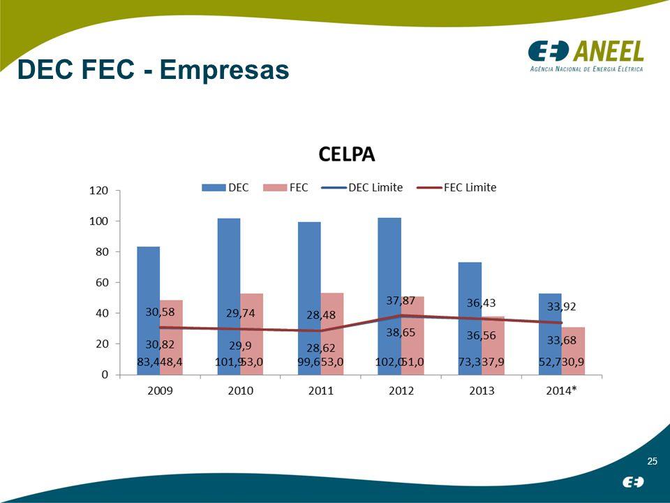 25 DEC FEC - Empresas