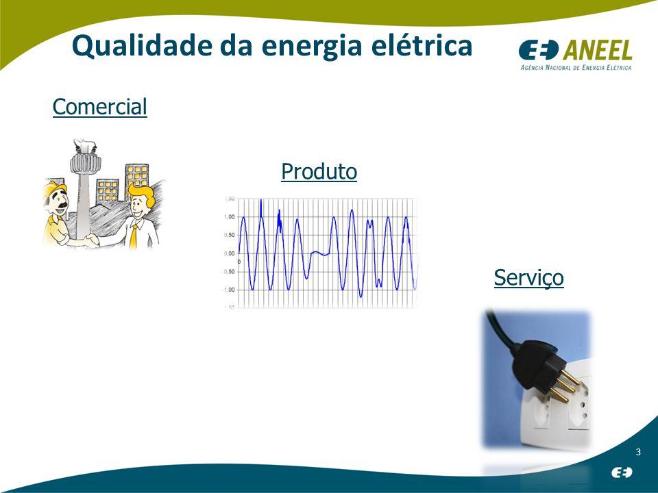 3 Qualidade da energia elétrica Produto Comercial Serviço