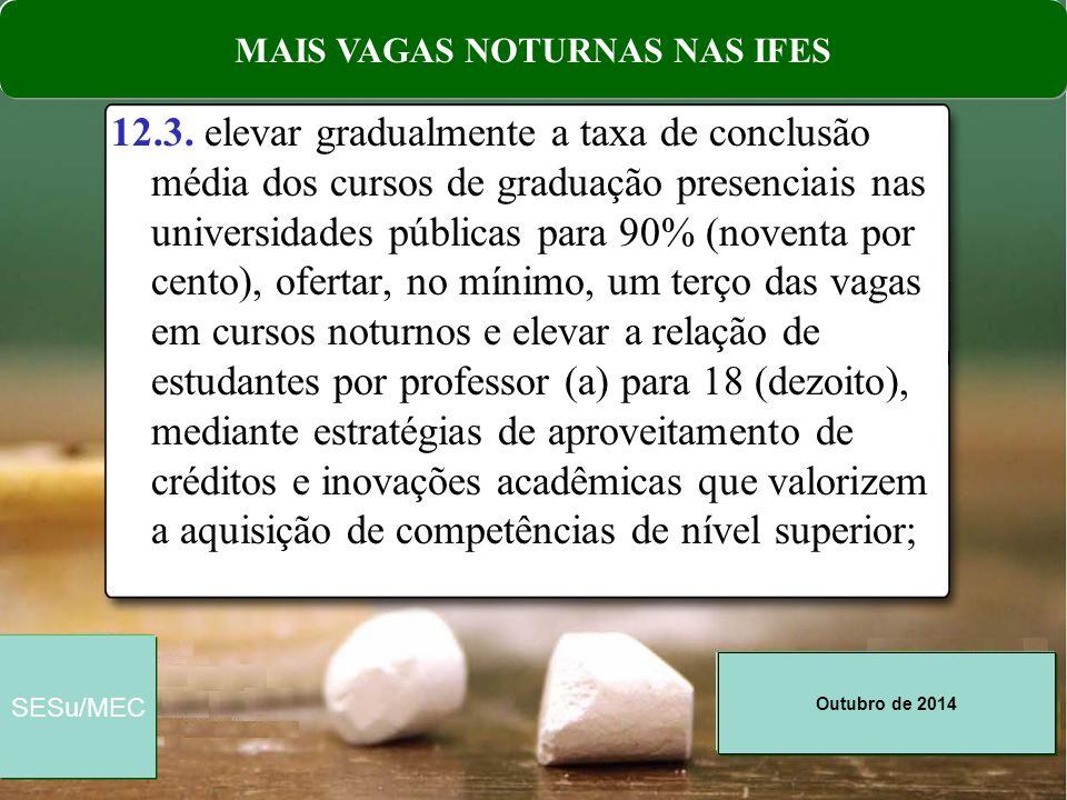 Outubro de 2014 SESu/MEC 12.3. elevar gradualmente a taxa de conclusão média dos cursos de graduação presenciais nas universidades públicas para 90% (