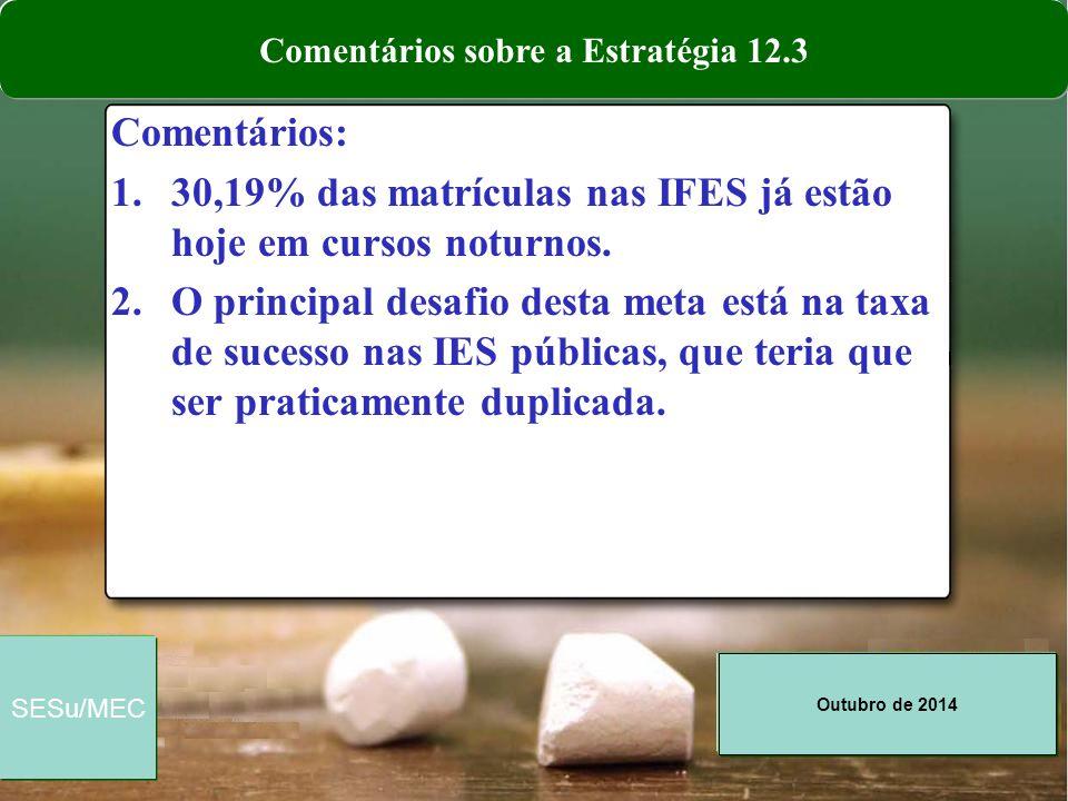 Outubro de 2014 SESu/MEC Comentários: 1.30,19% das matrículas nas IFES já estão hoje em cursos noturnos. 2.O principal desafio desta meta está na taxa
