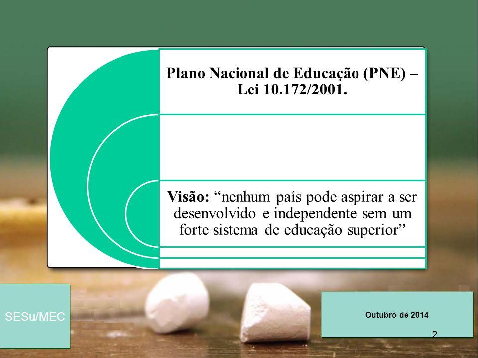 """Outubro de 2014 SESu/MEC 2 Plano Nacional de Educação (PNE) – Lei 10.172/2001. Visão: """"nenhum país pode aspirar a ser desenvolvido e independente sem"""
