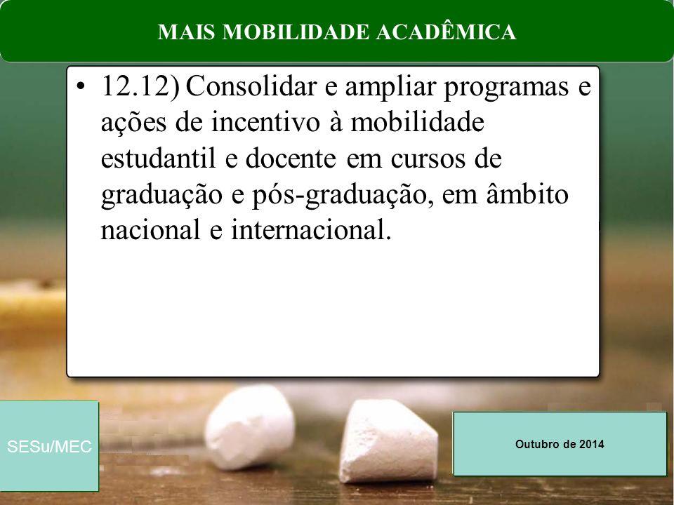 Outubro de 2014 SESu/MEC 12.12) Consolidar e ampliar programas e ações de incentivo à mobilidade estudantil e docente em cursos de graduação e pós-gra