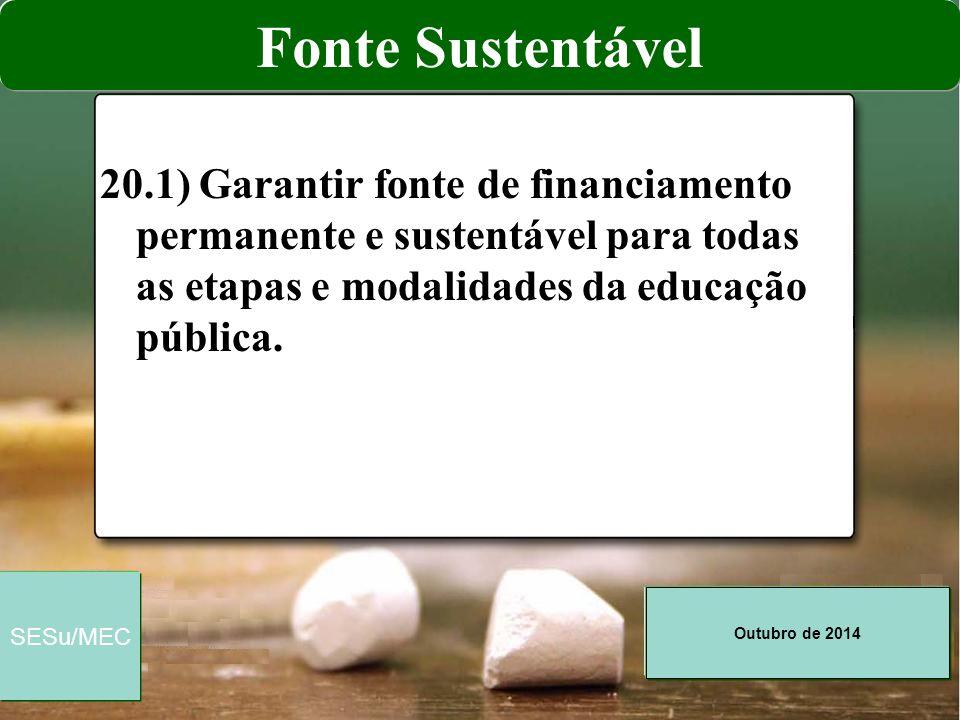 Outubro de 2014 SESu/MEC 20.1) Garantir fonte de financiamento permanente e sustentável para todas as etapas e modalidades da educação pública. Fonte