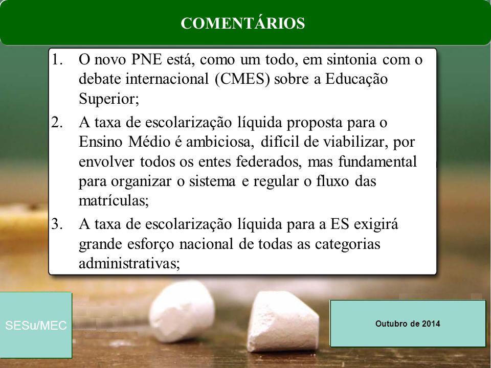 Outubro de 2014 SESu/MEC 1.O novo PNE está, como um todo, em sintonia com o debate internacional (CMES) sobre a Educação Superior; 2.A taxa de escolar
