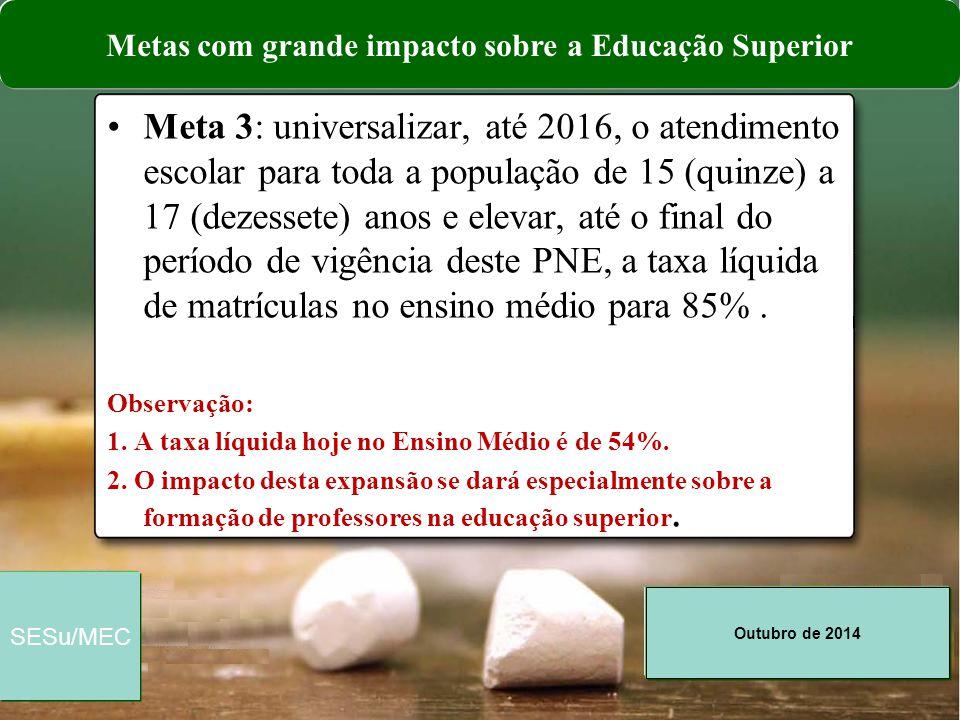 Outubro de 2014 SESu/MEC Meta 3: universalizar, até 2016, o atendimento escolar para toda a população de 15 (quinze) a 17 (dezessete) anos e elevar, a