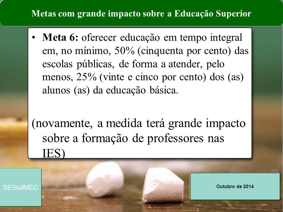 Outubro de 2014 SESu/MEC Meta 6: oferecer educação em tempo integral em, no mínimo, 50% (cinquenta por cento) das escolas públicas, de forma a atender