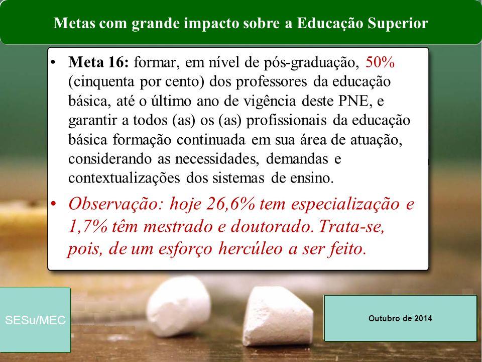 Outubro de 2014 SESu/MEC Meta 16: formar, em nível de pós-graduação, 50% (cinquenta por cento) dos professores da educação básica, até o último ano de