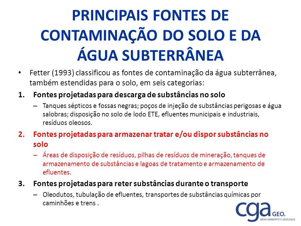 PRINCIPAIS FONTES DE CONTAMINAÇÃO DO SOLO E DA ÁGUA SUBTERRÂNEA Fetter (1993) classificou as fontes de contaminação da água subterrânea, também estend