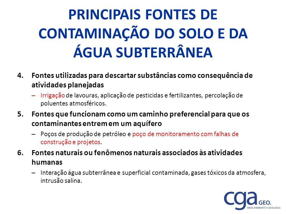 4.Fontes utilizadas para descartar substâncias como consequência de atividades planejadas – Irrigação de lavouras, aplicação de pesticidas e fertiliza