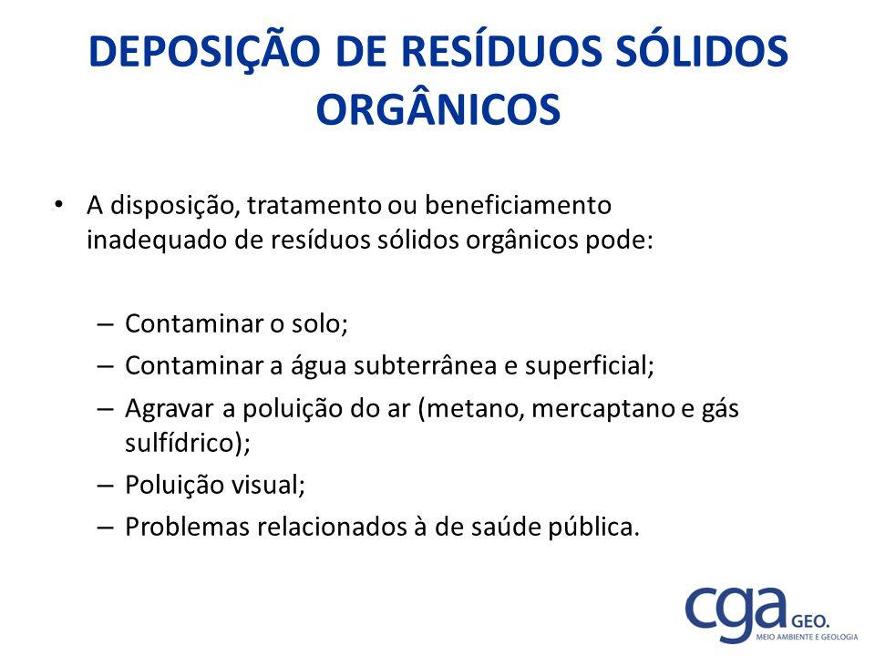 DEPOSIÇÃO DE RESÍDUOS SÓLIDOS ORGÂNICOS A disposição, tratamento ou beneficiamento inadequado de resíduos sólidos orgânicos pode: – Contaminar o solo;