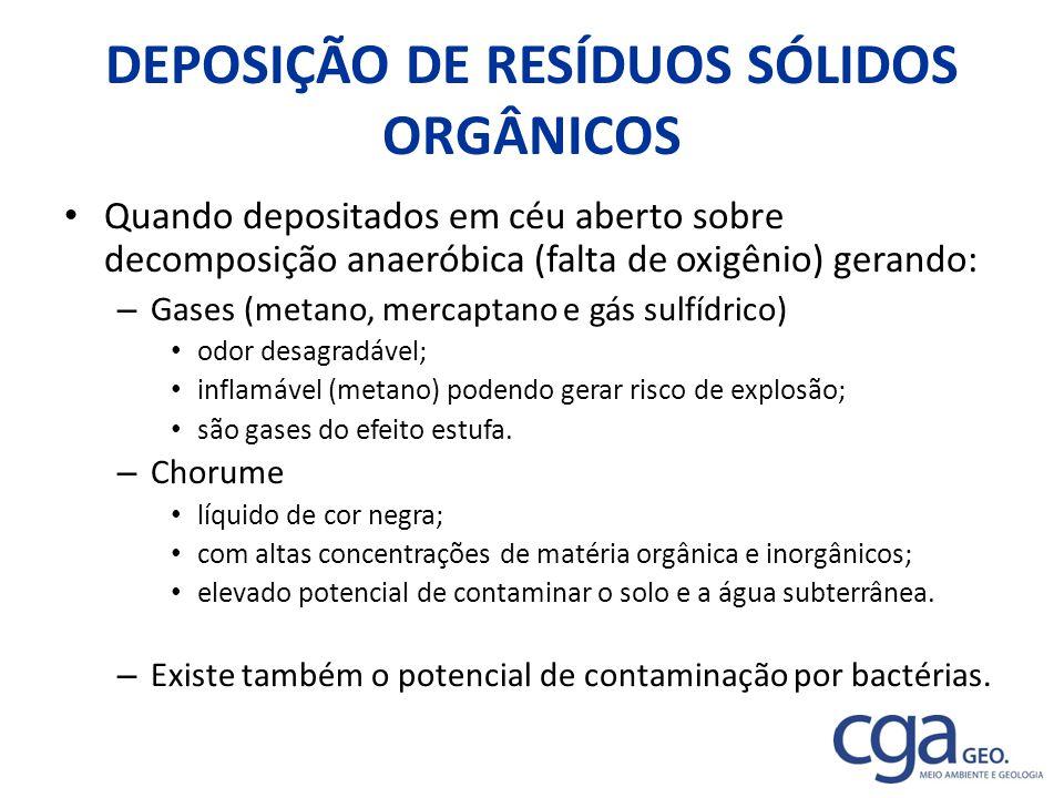 Quando depositados em céu aberto sobre decomposição anaeróbica (falta de oxigênio) gerando: – Gases (metano, mercaptano e gás sulfídrico) odor desagra