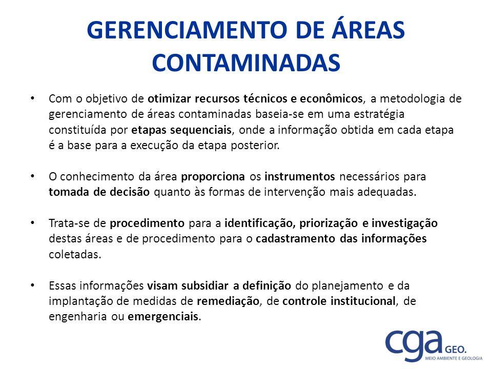 GERENCIAMENTO DE ÁREAS CONTAMINADAS Com o objetivo de otimizar recursos técnicos e econômicos, a metodologia de gerenciamento de áreas contaminadas ba