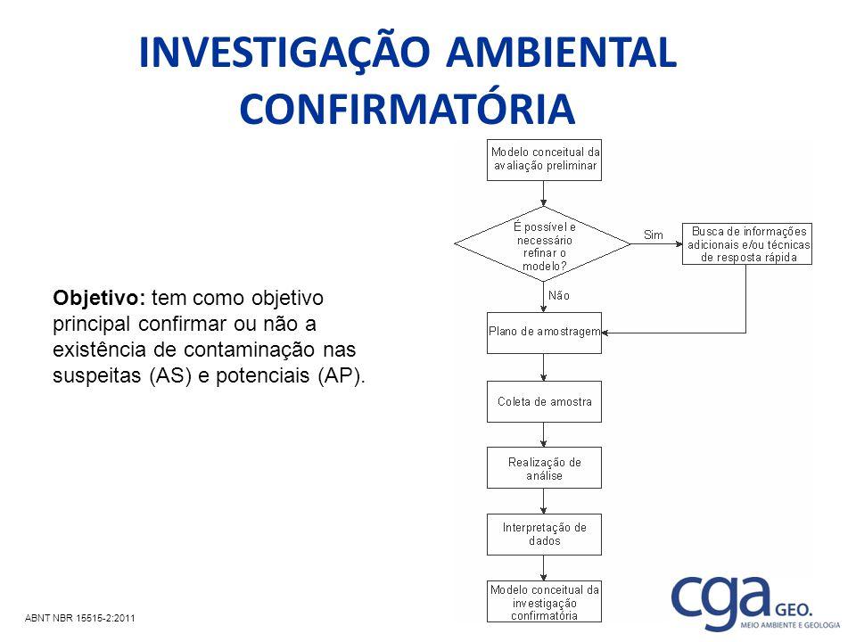 INVESTIGAÇÃO AMBIENTAL CONFIRMATÓRIA ABNT NBR 15515-2:2011 Objetivo: tem como objetivo principal confirmar ou não a existência de contaminação nas sus