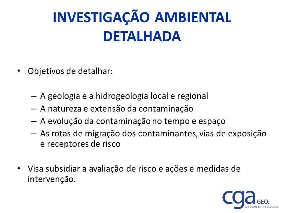 INVESTIGAÇÃO AMBIENTAL DETALHADA Objetivos de detalhar: – A geologia e a hidrogeologia local e regional – A natureza e extensão da contaminação – A ev