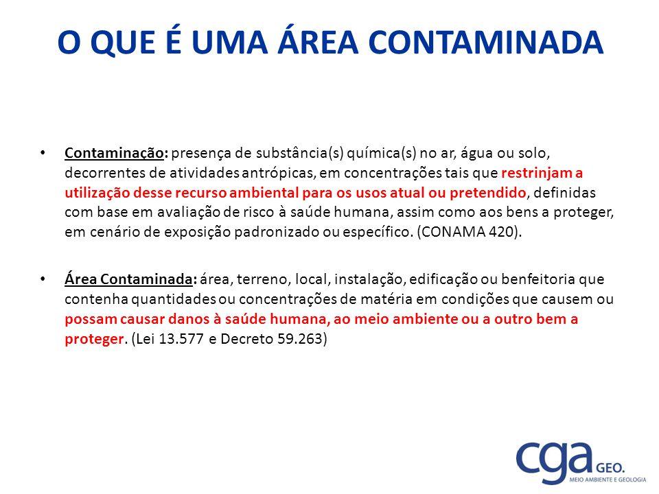 O QUE É UMA ÁREA CONTAMINADA Contaminação: presença de substância(s) química(s) no ar, água ou solo, decorrentes de atividades antrópicas, em concentr