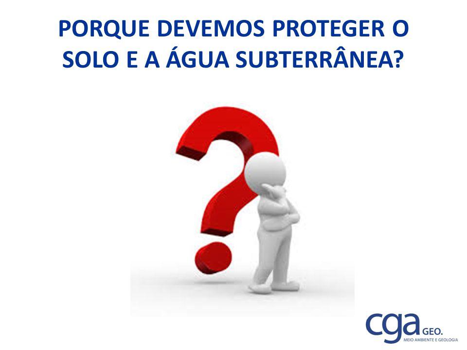 IMPORTÂNCIA DA ÁGUA SUBTERRÂNEA Água – elemento fundamental para manutenção da vida.