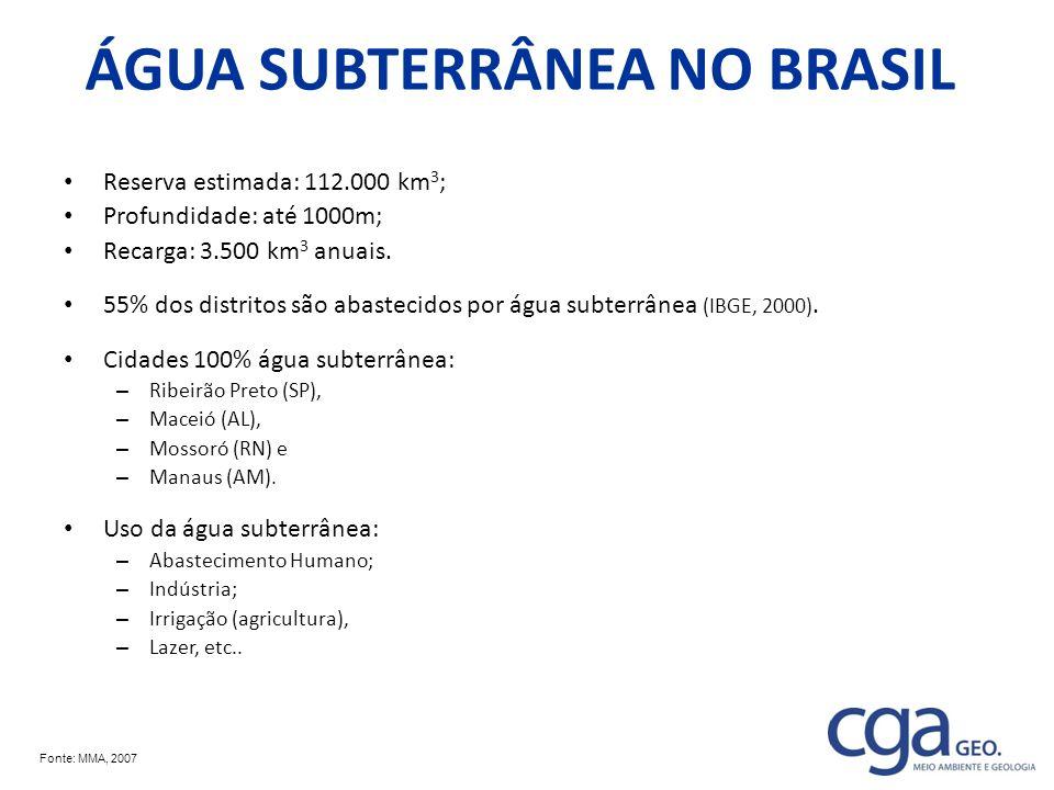 ÁGUA SUBTERRÂNEA NO BRASIL Reserva estimada: 112.000 km 3 ; Profundidade: até 1000m; Recarga: 3.500 km 3 anuais. 55% dos distritos são abastecidos por