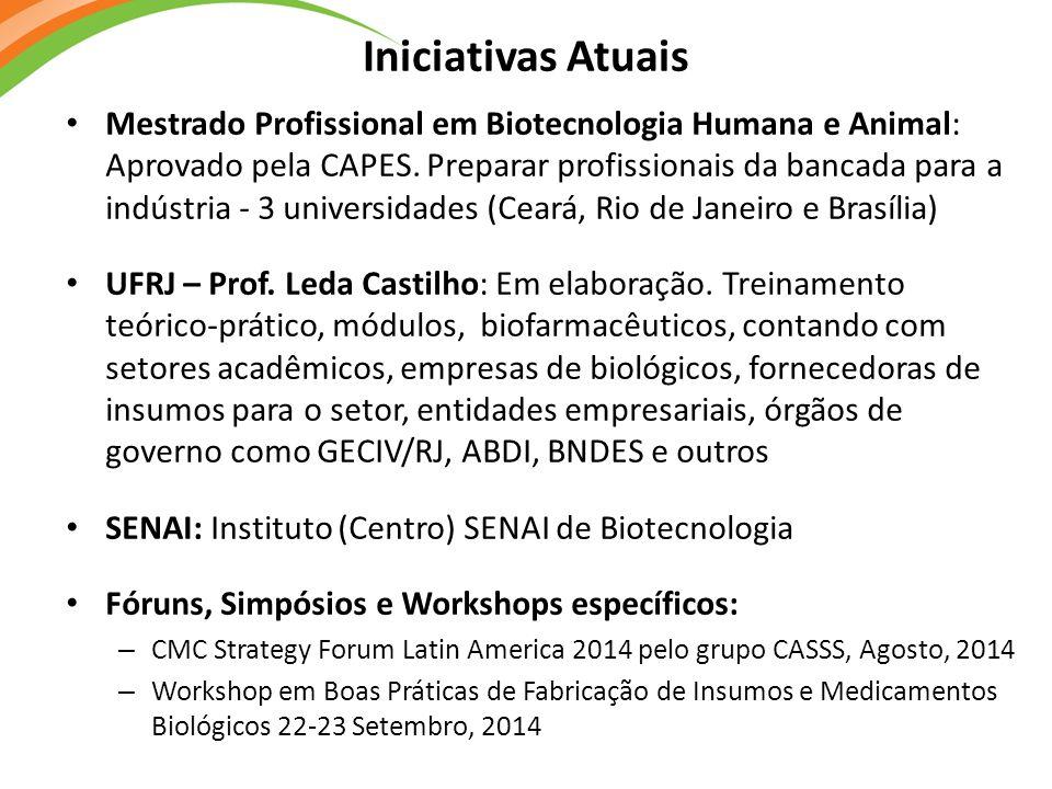 Iniciativas Atuais Mestrado Profissional em Biotecnologia Humana e Animal: Aprovado pela CAPES. Preparar profissionais da bancada para a indústria - 3