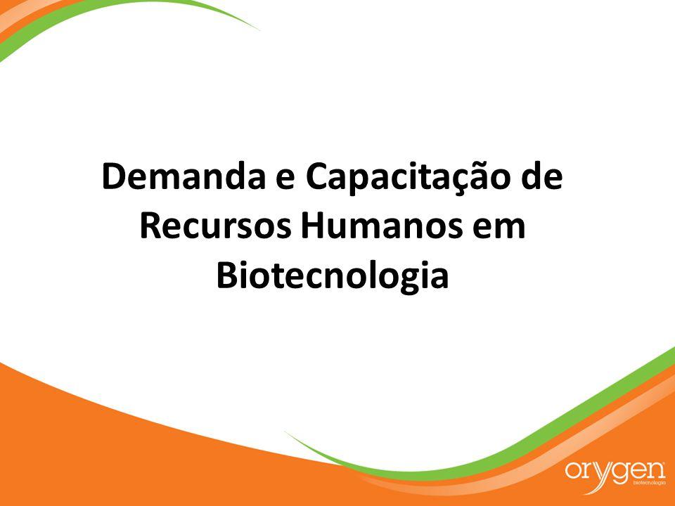 Demanda e Capacitação de Recursos Humanos em Biotecnologia