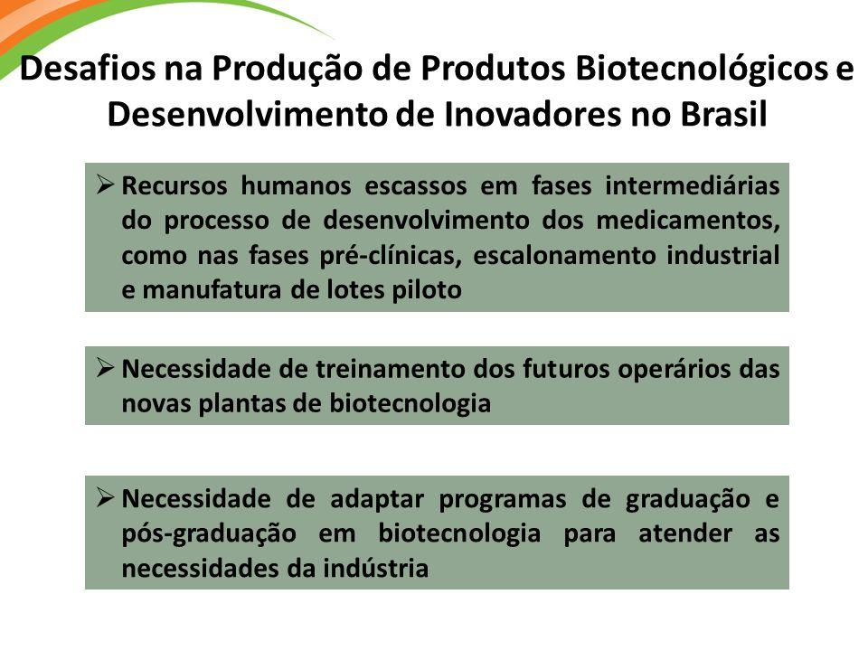Desafios na Produção de Produtos Biotecnológicos e Desenvolvimento de Inovadores no Brasil  Recursos humanos escassos em fases intermediárias do proc