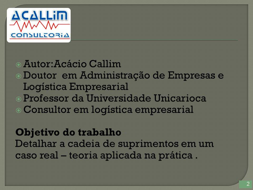  Autor:Acácio Callim  Doutor em Administração de Empresas e Logística Empresarial  Professor da Universidade Unicarioca  Consultor em logística em
