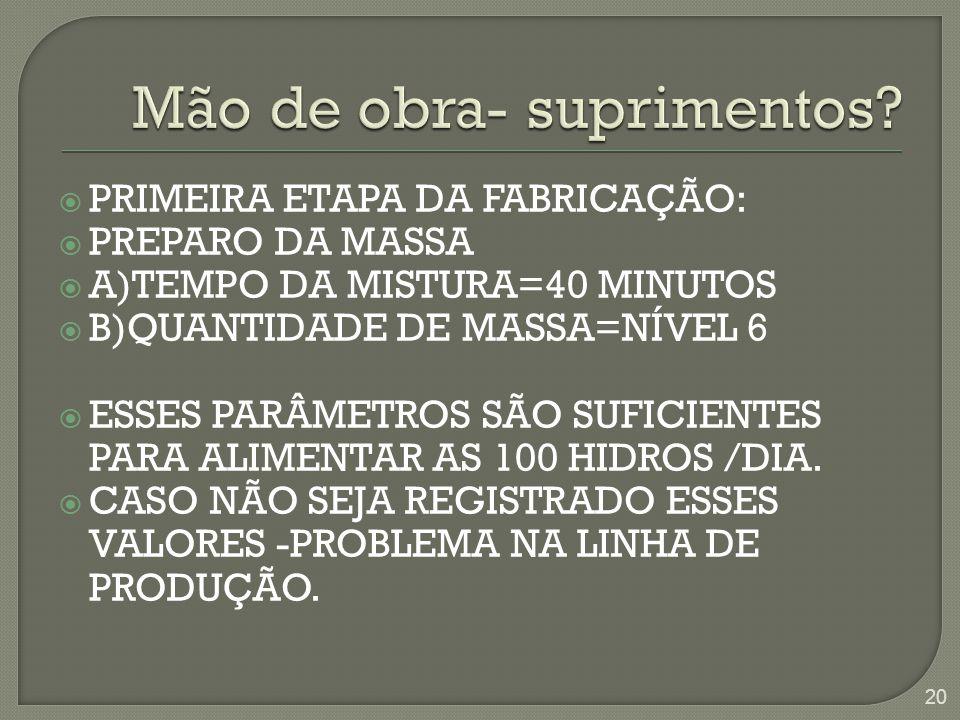  PRIMEIRA ETAPA DA FABRICAÇÃO:  PREPARO DA MASSA  A)TEMPO DA MISTURA=40 MINUTOS  B)QUANTIDADE DE MASSA=NÍVEL 6  ESSES PARÂMETROS SÃO SUFICIENTES