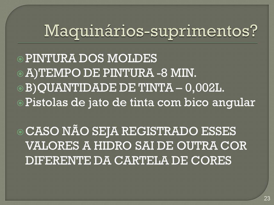  PINTURA DOS MOLDES  A)TEMPO DE PINTURA -8 MIN. B)QUANTIDADE DE TINTA – 0,002L.