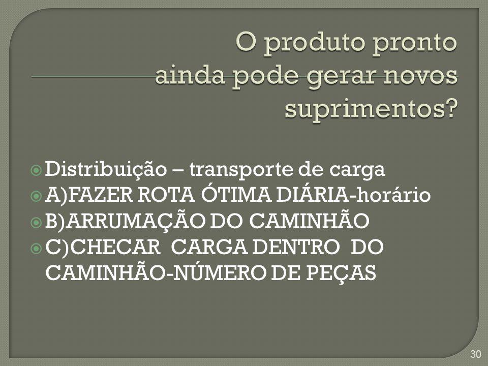  Distribuição – transporte de carga  A)FAZER ROTA ÓTIMA DIÁRIA-horário  B)ARRUMAÇÃO DO CAMINHÃO  C)CHECAR CARGA DENTRO DO CAMINHÃO-NÚMERO DE PEÇAS 30