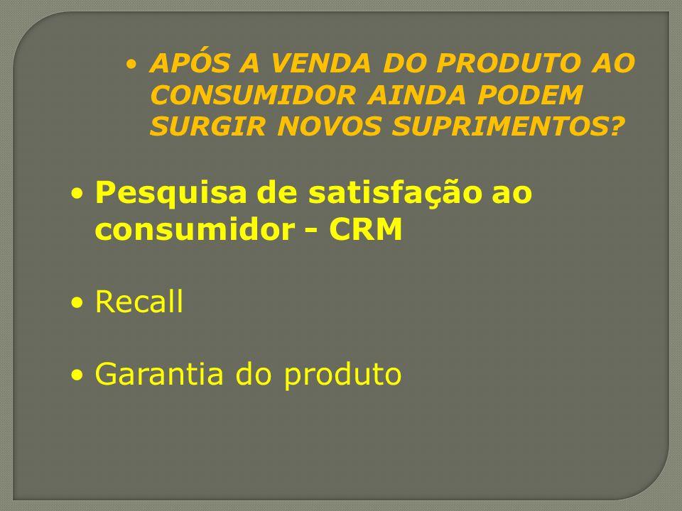Pesquisa de satisfação ao consumidor - CRM Recall Garantia do produto APÓS A VENDA DO PRODUTO AO CONSUMIDOR AINDA PODEM SURGIR NOVOS SUPRIMENTOS?