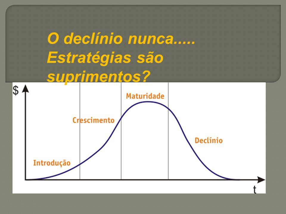  PRIMEIRA ETAPA DA FABRICAÇÃO:  PREPARO DA MASSA  A)TEMPO DA MISTURA=40 MINUTOS  B)QUANTIDADE DE MASSA=NÍVEL 6  ESSES PARÂMETROS SÃO SUFICIENTES PARA ALIMENTAR AS 100 HIDROS /DIA.
