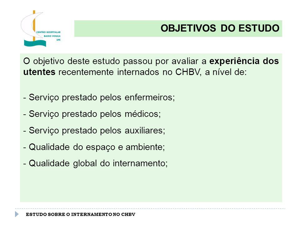 ESTUDO SOBRE O INTERNAMENTO NO CHBV SERVIÇO PRESTADO PELOS ENFERMEIROS Avaliação global do desempenho dos enfermeiros (0-10) : 9.04
